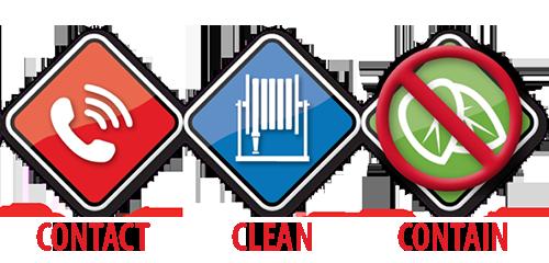 biosecurity protocol